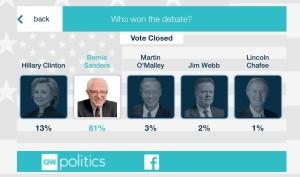 Bernie polling @ 81%